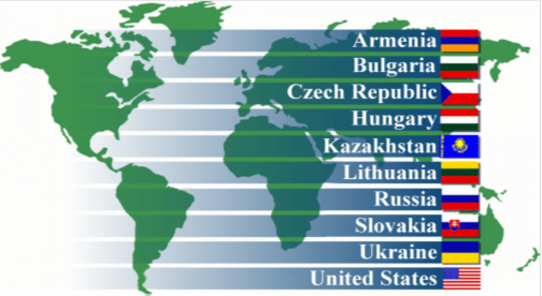 International Nuclear Safety Program